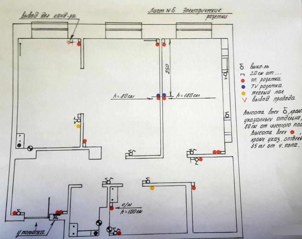 Порядок монтажа электропроводки в новостройке, основные этапы прокладки проводки в новой квартире