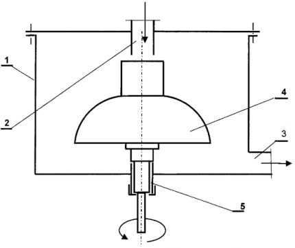 Тепловой насос своими руками: схема, расчет, применение