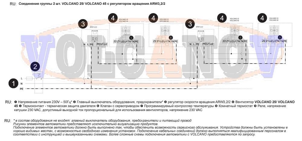 Особенности и приемущетсва тепловентилятора марки volcano