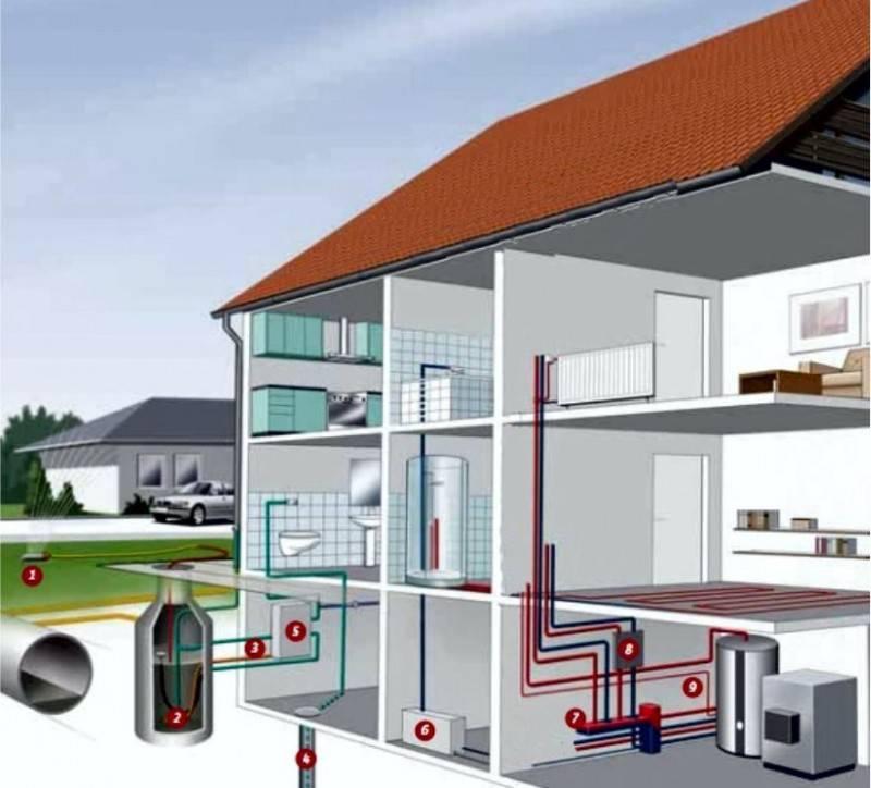 Популярные схемы разводки системы отопления дома