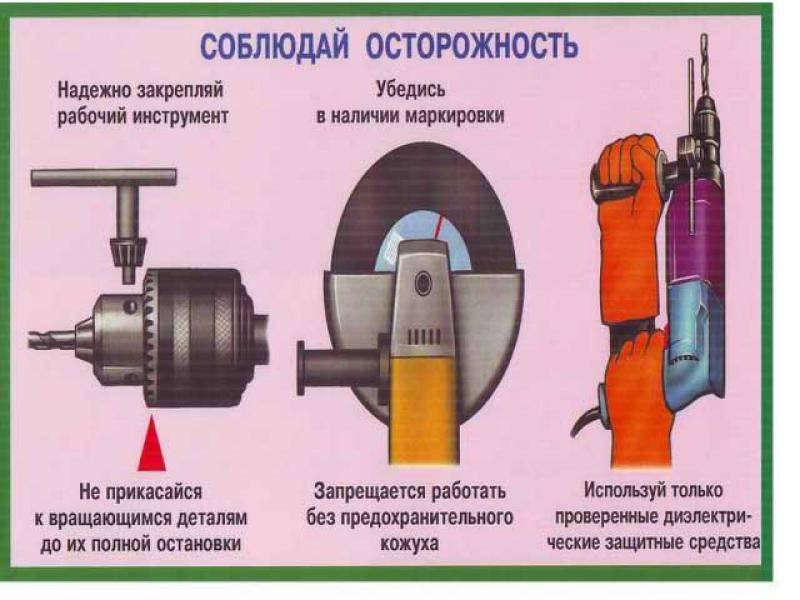 Как правильно и безопасно работать болгаркой и что для этого нужно? — мой сайдинг