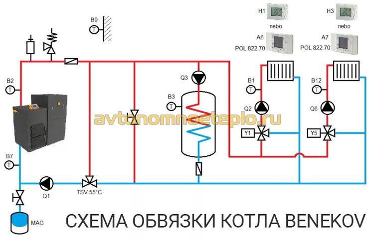 Обвязка пеллетного котла — схемы, правила подключения котла на пеллетах