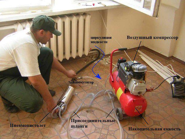 Опрессовка системы отопления своими руками: инструкция с фото (видео)   тепломонстр