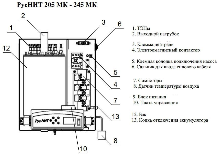 Котел электрический руснит 212 н - купить   цены   обзоры и тесты   отзывы   параметры и характеристики   инструкция