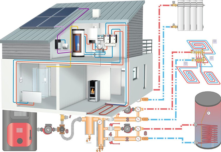 Как обеспечить самое дешевое отопление дома своими руками?