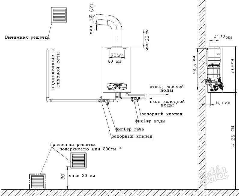 Какие штрафы предусмотрены за самовольную установку, перенос, подключение и замену газовой плиты?   газовая служба сатурн