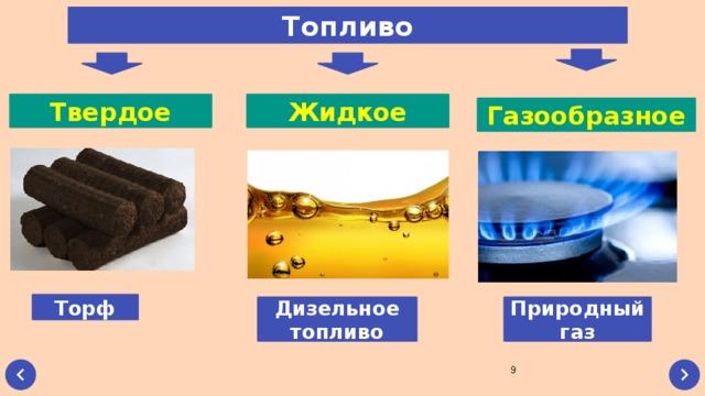 Альтернативная энергия и варианты её применение  » биотопливо. виды и типы экологического топлива
