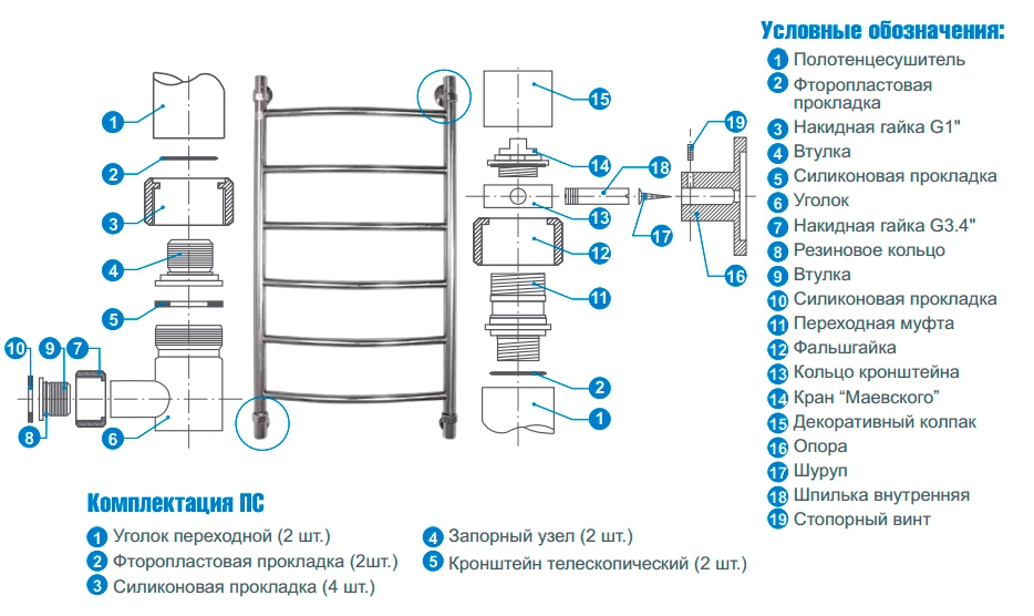Установка полотенцесушителя в ванной: пошаговая инструкция монтажа своими руками