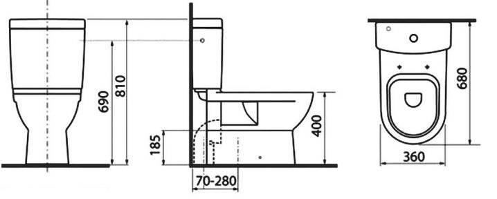 Стандартные размеры инсталляции для унитаза: ширина, высота, глубина