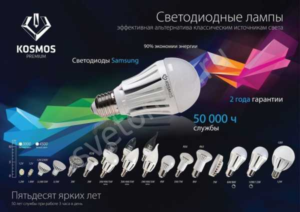 Светодиодные лампы osram или uniel — какие лучше выбрать