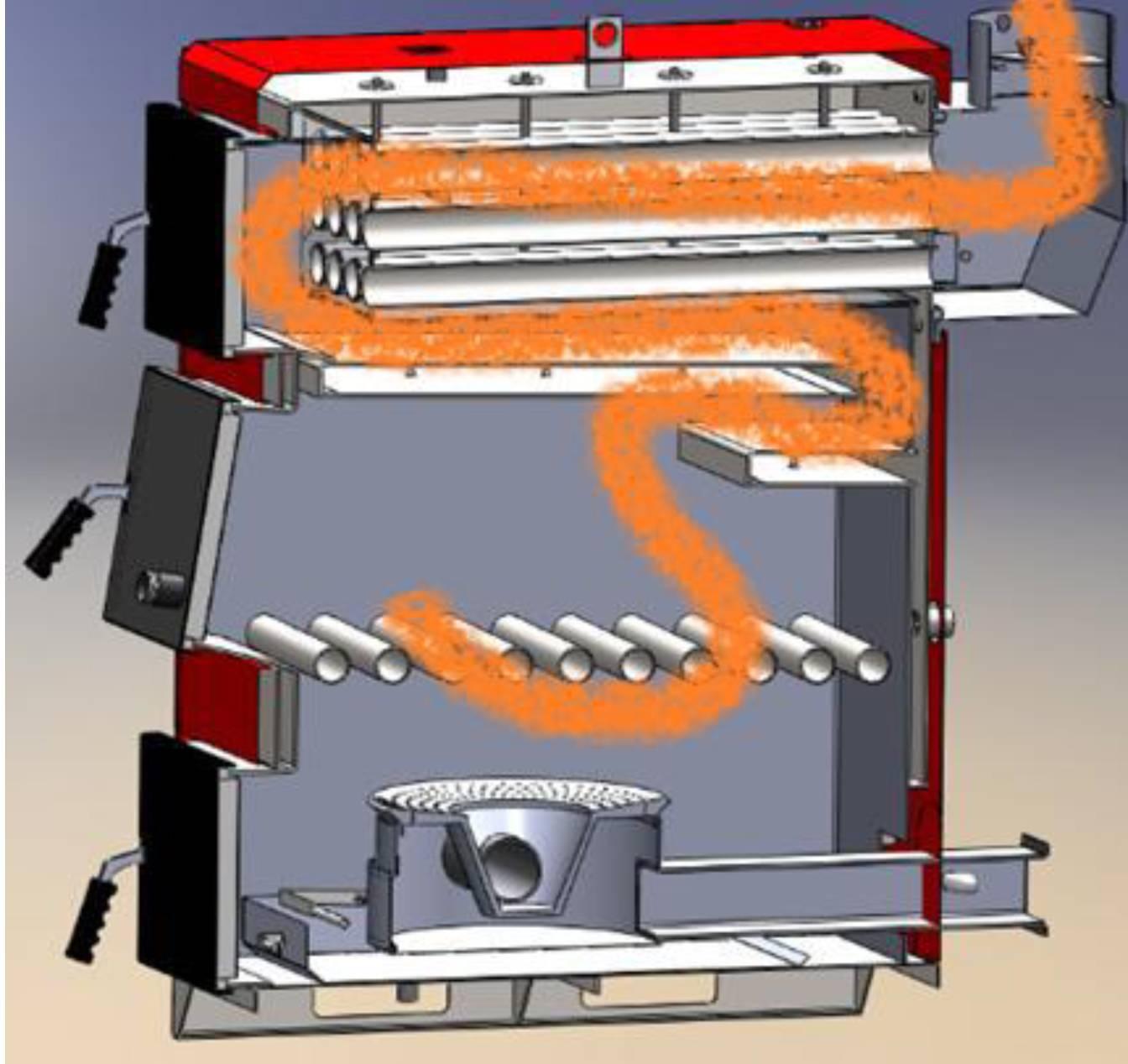Модернизация одноконтурного котла системы кстг с целью снижения расхода газа и увеличения кпд своими руками | сделай сам www.sdelay.tv