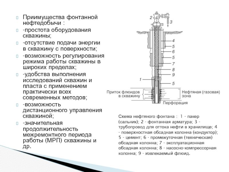 Обслуживание скважин на воду: мероприятия и периодичность