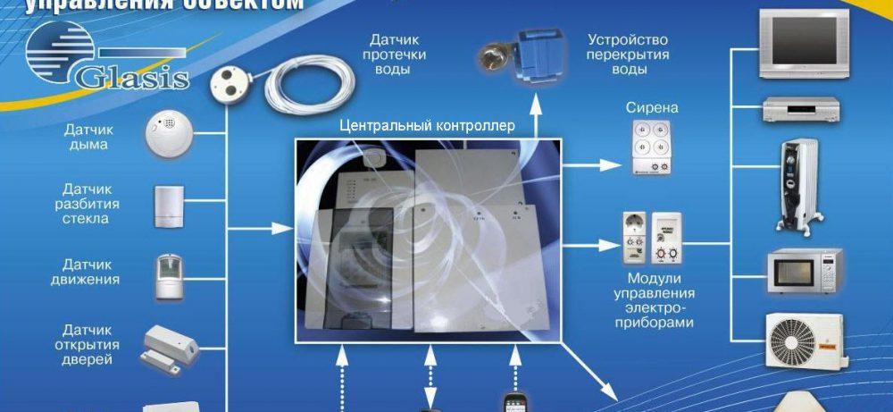Как установить дистанционное управление освещением на участке?