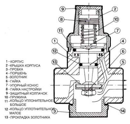 Течет редуктор давления воды в квартире или частном доме (из-под загрушки, из отверстия): что делать, если подтекает регулятор?