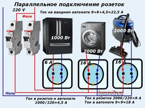 Как подключить 3 розетки от одного провода: инструкция по монтажу и схема