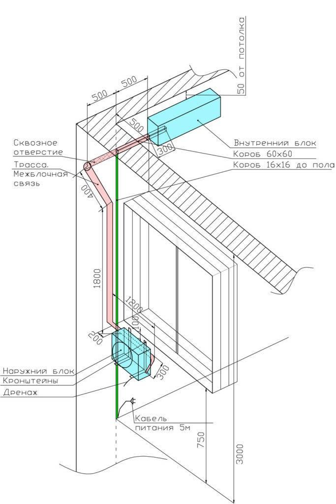Как монтировать кондиционер: процесс установки