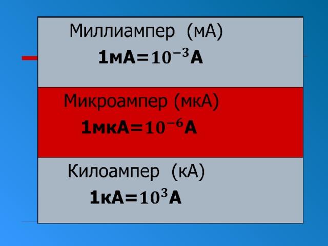 Перевести ватты в амперы: калькулятор перевода ампер в ватты и наоборот