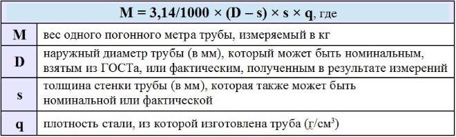 Расчет диаметра трубопровода: как рассчитать давление, пример расчета диаметра по расходу воды, определение гидравлического расчета, формула