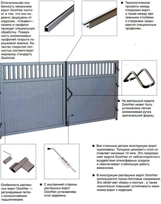 Ворота doorhan: пошаговая инструкция по самостоятельной установке