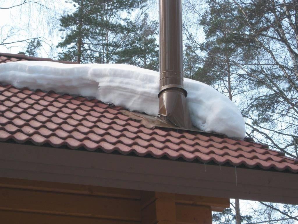 Утепление вентиляции в частном доме советы и правила