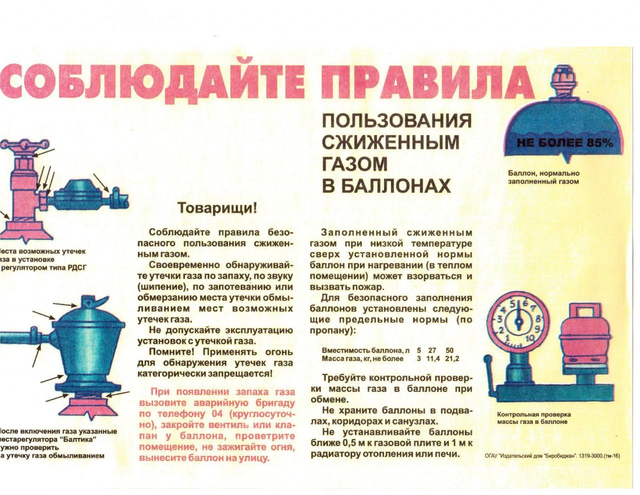 Действующие правила пользования газом в быту (рф) :: businessman.ru