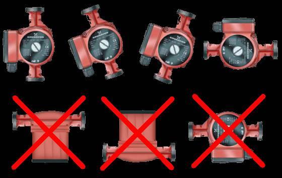 Установка циркуляционного насоса в систему отопления и схема подключения