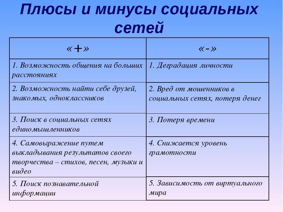Обзор мобильного оператора «yota»