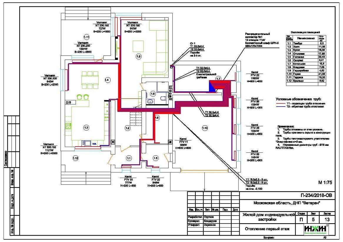 Как выполнить расчёт системы отопления частного дома самостоятельно