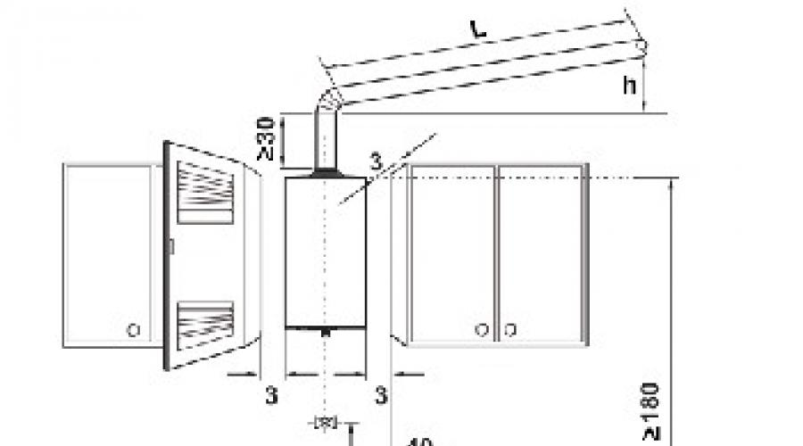 Установка газовой колонки в квартире – инструкция по скрытому монтажу и подключению (105 фото)
