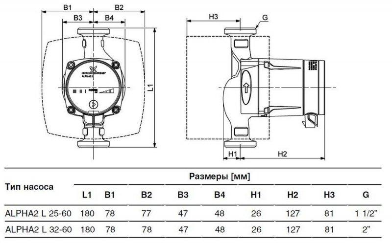 Как выбрать насос для отопления: основные правила
