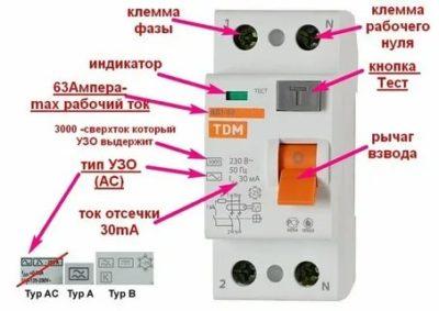 В чем разница между узо и дифференциальным автоматом?