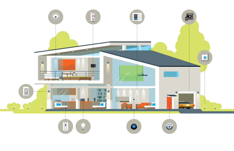 Обзор устройств «умного дома», управляемых с iphone или ipad