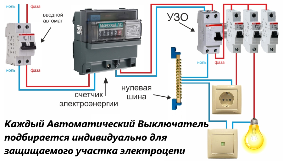 Номинал автоматических выключателей