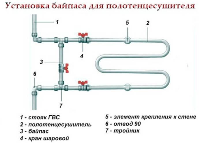 Применение байпаса в системе отопления