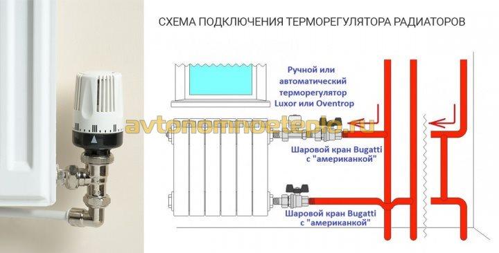 Терморегулятор на батарею отопления: разновидности, установка и настройка