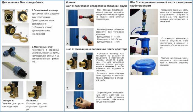 Особенности установки скважинного адаптера