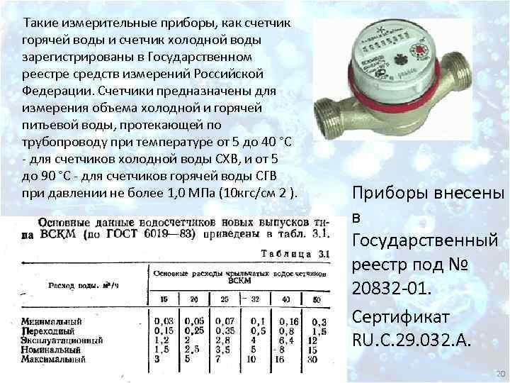 Ультразвуковой расходомер газа: принцип работы, сферы применения