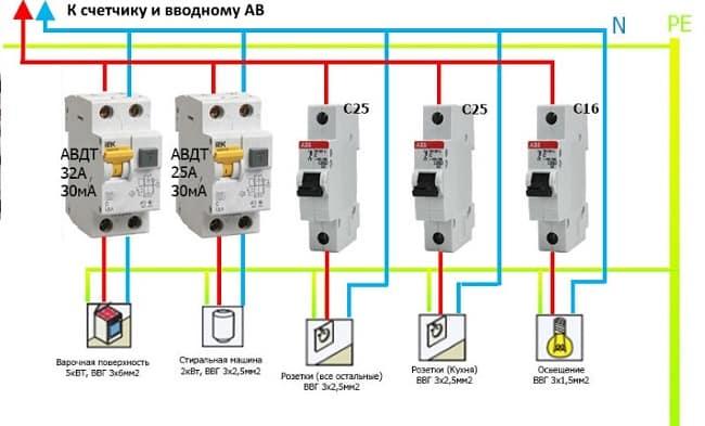 Применение двухполюсных, трехполюсных и четырехполюсных выключателей