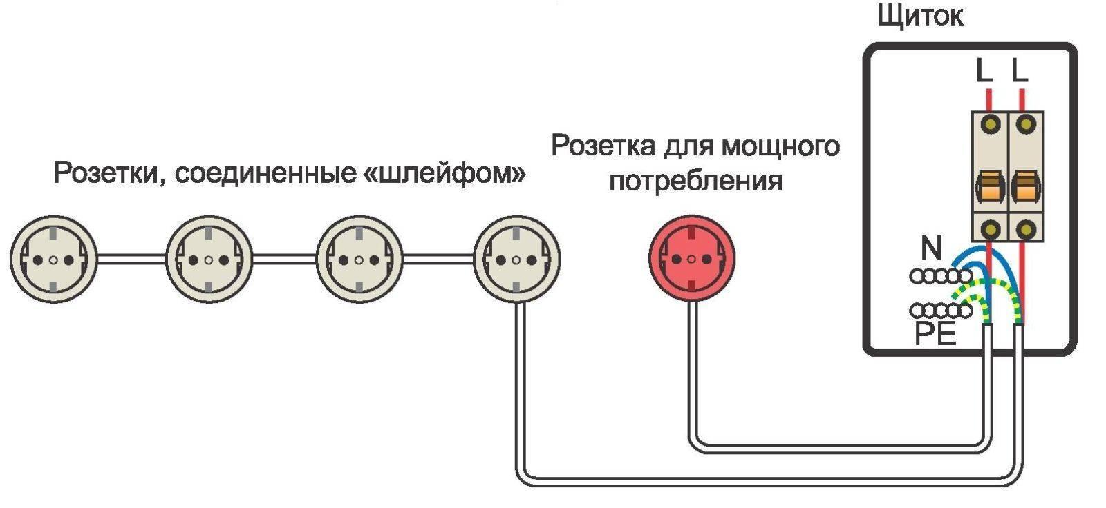 Как подключить розетку с usb: описание, схемы, инструкции