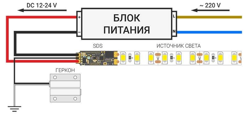 Виды и особенности диммеров для регулировки яркости светодиодной ленты