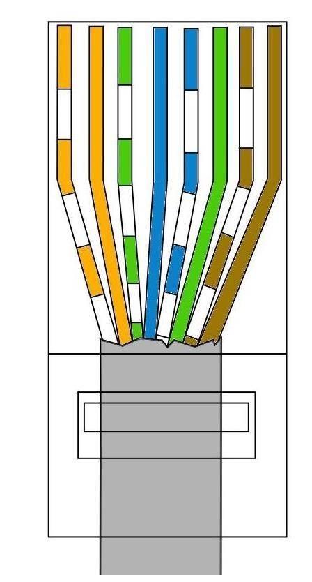 Как правильно обжимать сетевой кабель rj-45