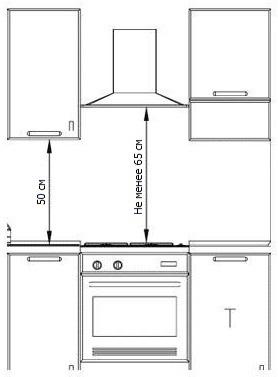 Как установить вытяжку над газовой плитой самостоятельно?