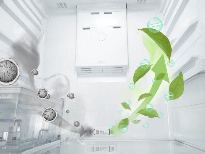 17 лучших холодильников с системой no frost
