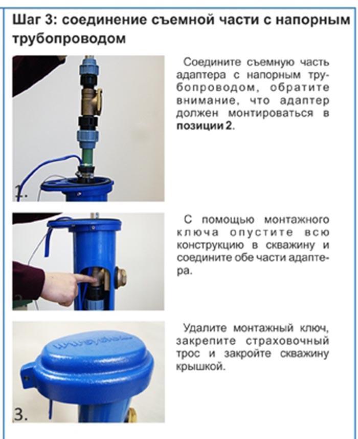 Что такое адаптер для скважины: преимущества, установка | гидро гуру