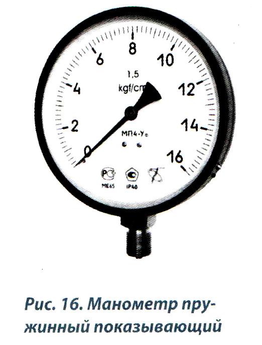 Описание и принцип работы тонометра (измерителя артериального давления )