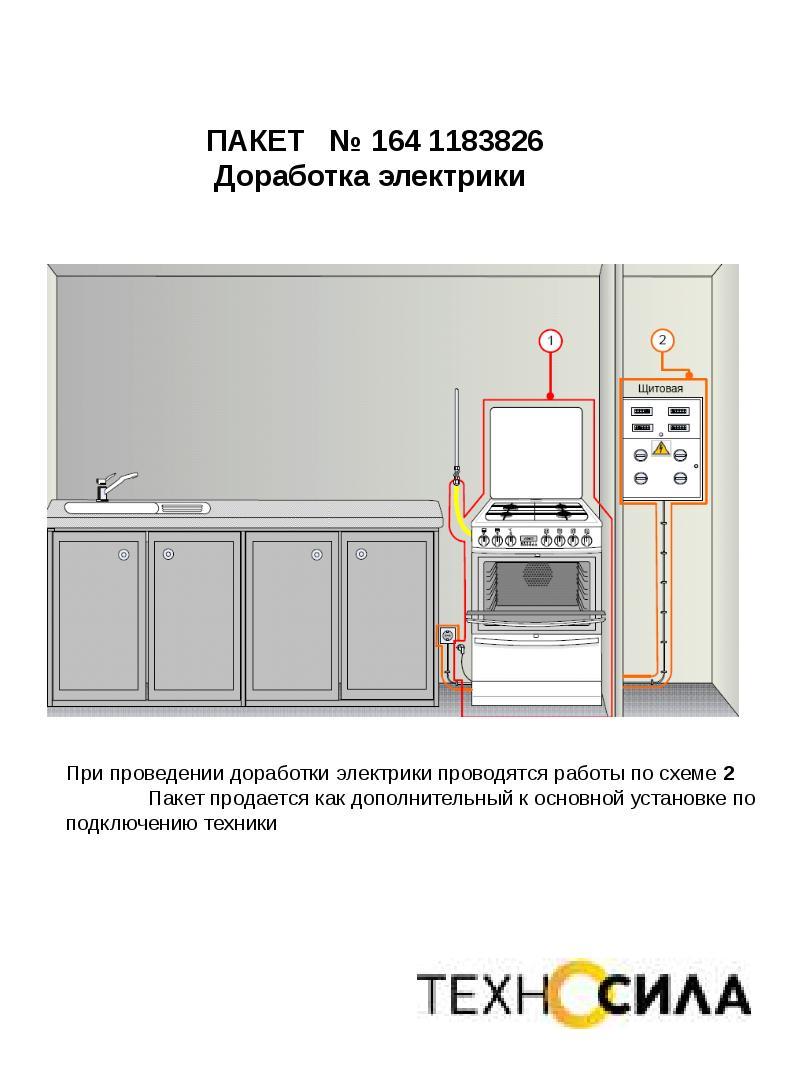 Установка газового духового шкафа: нормативы и требования безопасности для подключения газовой духовки