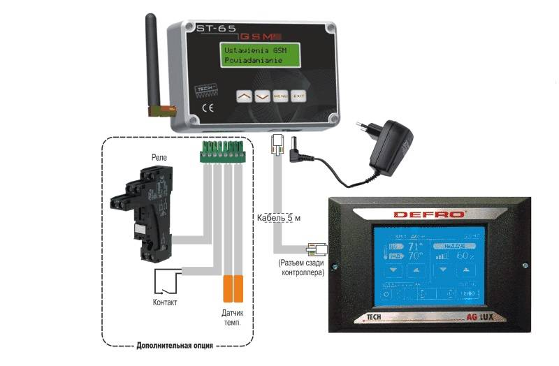 Gsm модуль для котлов отопления: контроллер и управление, автоматика для газовых