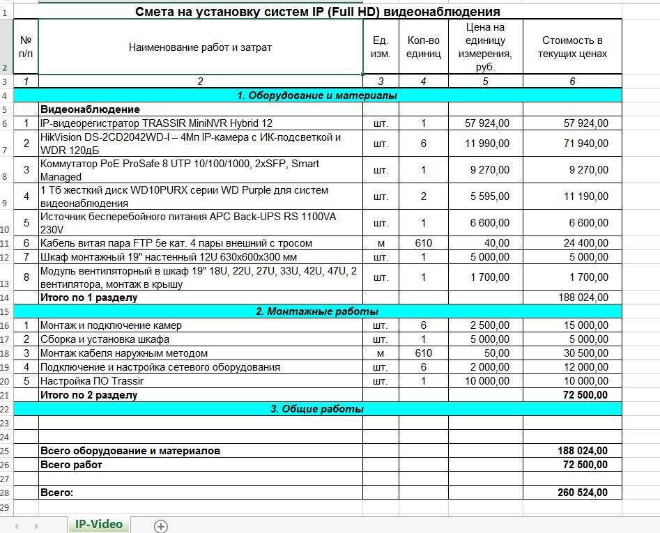 Подключение к городской водопроводной сети: документы, цены.