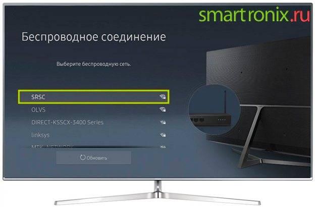 Как подключить телефон к телевизору − обзор всех доступных способов
