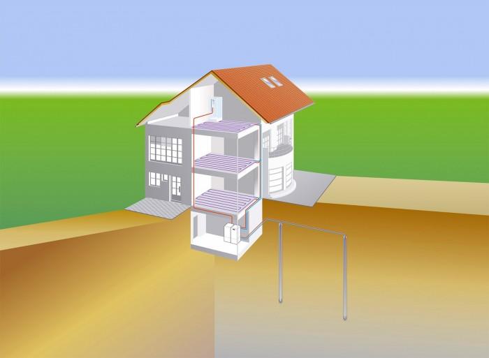 Альтернативное отопление в частном доме – как сделать? – свой дом мечты